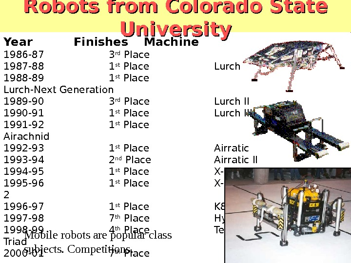 Robots from Colorado State University Year Finishes Machine 1986 -87 3 rd Place 1987 -88 1