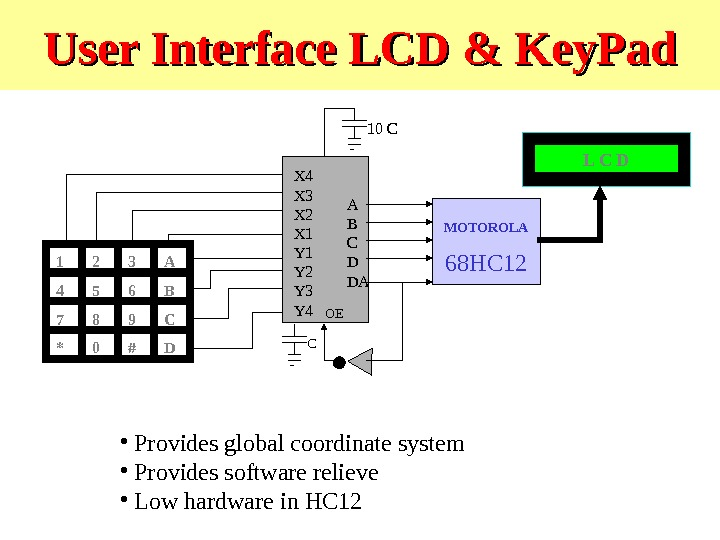 User Interface LCD & Key. Pad L C D 1 2 C 3 6 9 BA