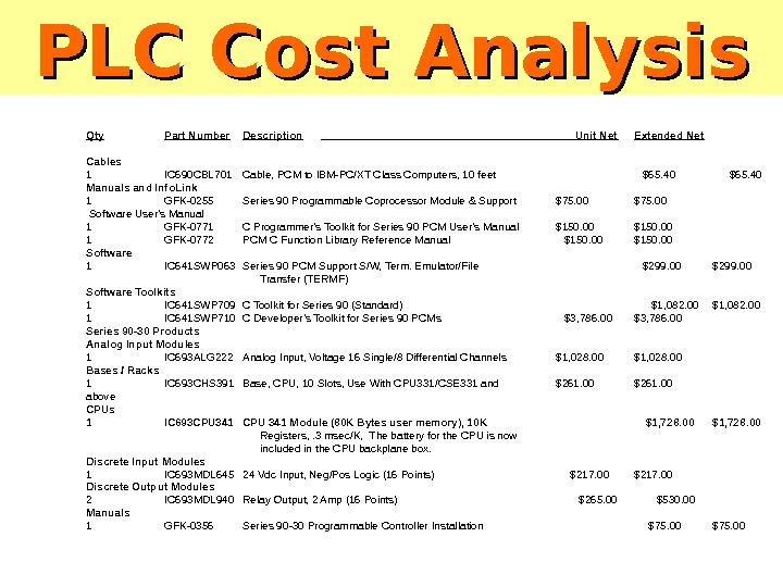 PLC Cost Analysis Qty Part Number Description        Unit Net