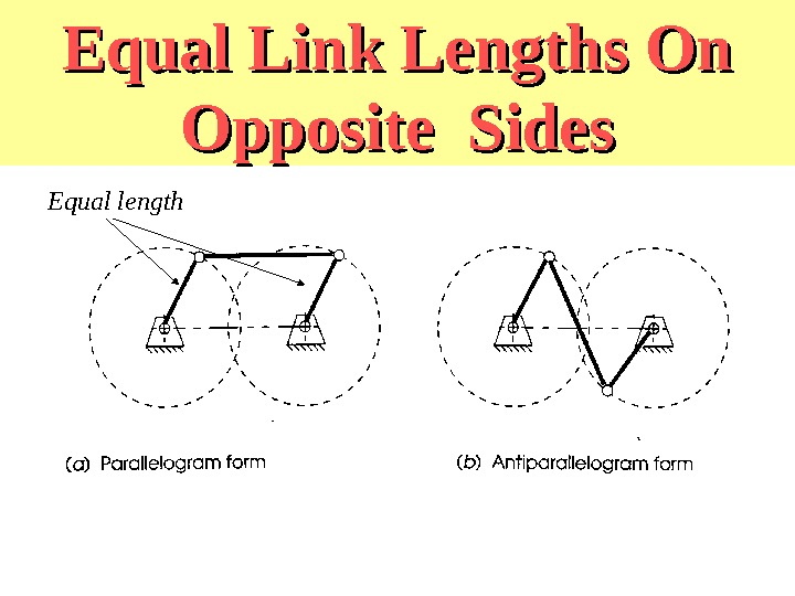 Equal Link Lengths On Opposite Sides Equal length