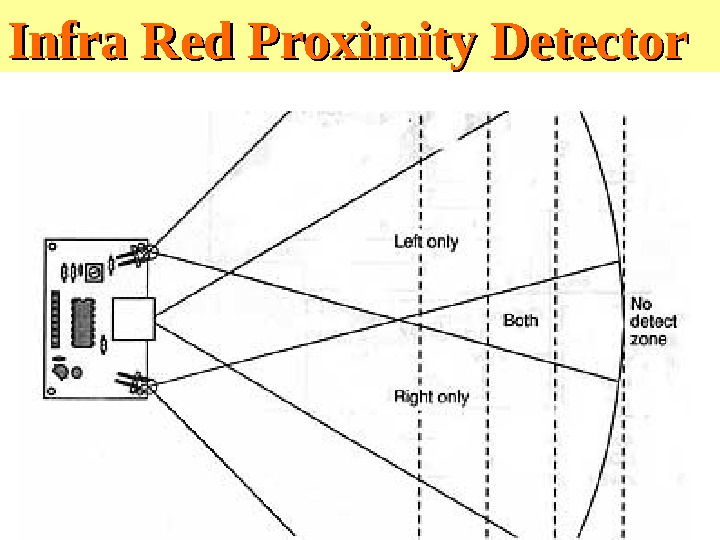Infra Red Proximity Detector