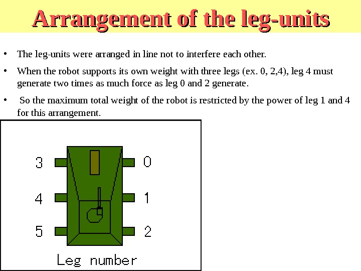 • The leg-units were arranged in line not to interfere each other.  • When