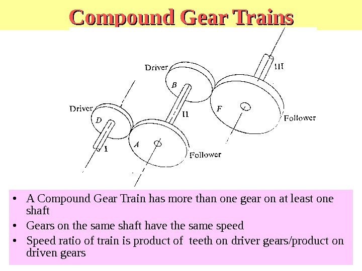 Compound Gear Trains • A Compound Gear Train has more than one gear on at least