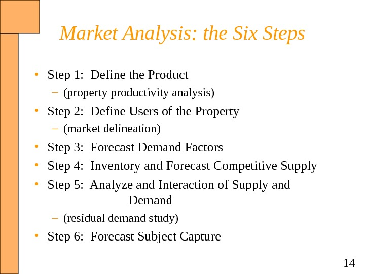 14 Market Analysis: the Six Steps • Step 1:  Define the Product – (property productivity