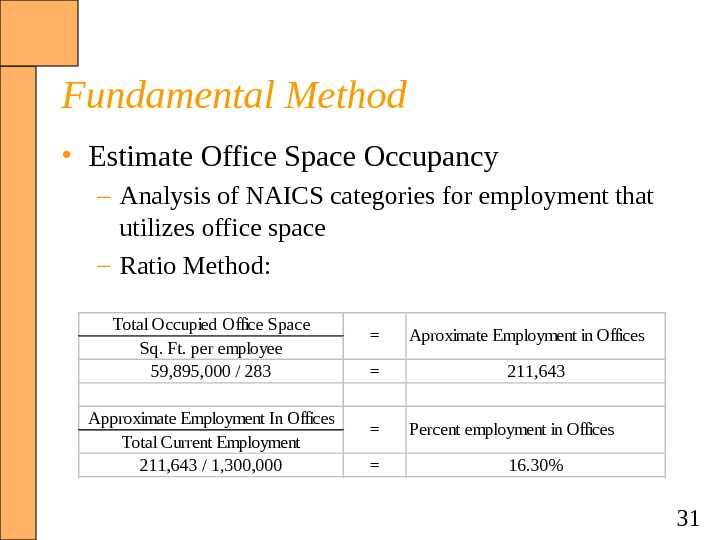 31 Fundamental Method • Estimate Office Space Occupancy – Analysis of NAICS categories for employment that