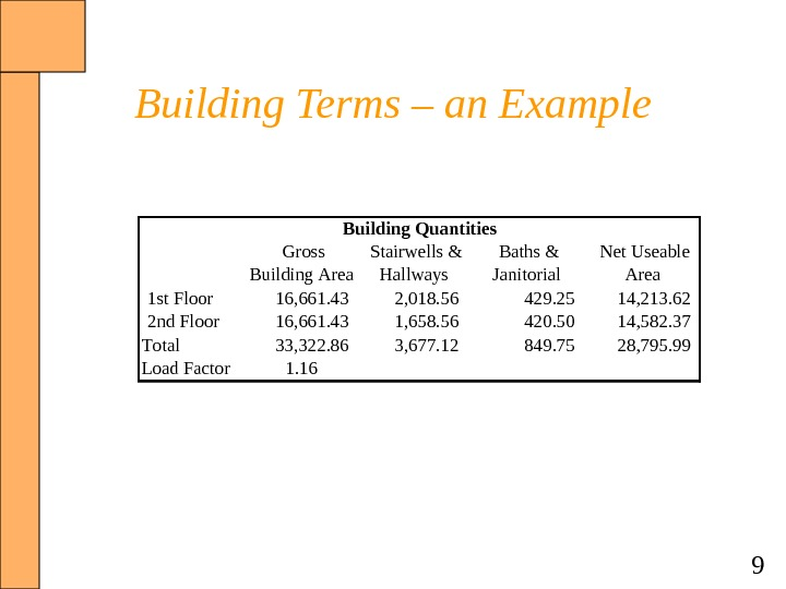 9 Building Terms – an Example Gross Building Area  Stairwells & Hallways  Baths &
