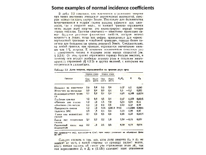 Some examples of normal incidence coefficients