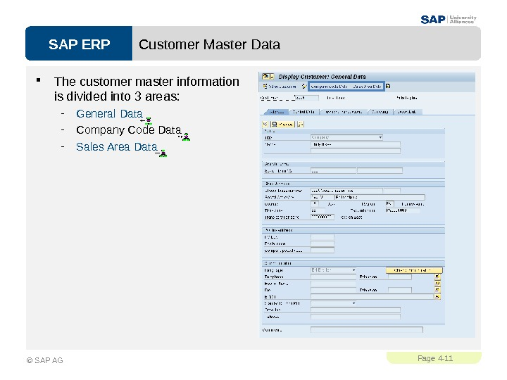 SAP ERPPage 4 - 11 © SAP AG Customer Master Data The customer master information is