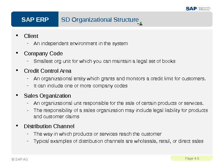 SAP ERPPage 4 - 5 © SAP AG SD Organizational Structure Client - An independent environment