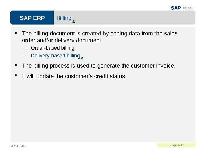 SAP ERPPage 4 - 41 © SAP AG Billing The billing document is created by coping