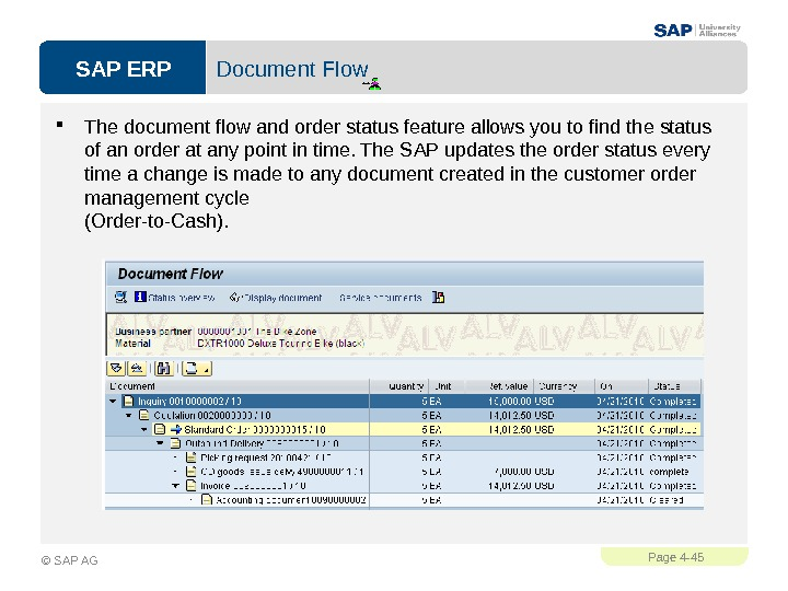 SAP ERPPage 4 - 45 © SAP AG Document Flow The document flow and order status