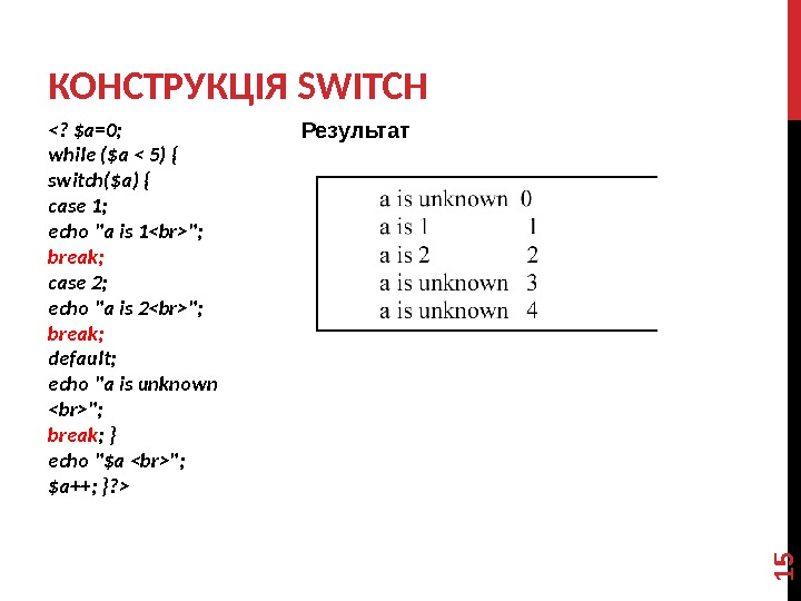 КОНСТРУКЦІЯ SWITCH ? $a=0; while ($a  5) { switch($a) { case 1; echo a is
