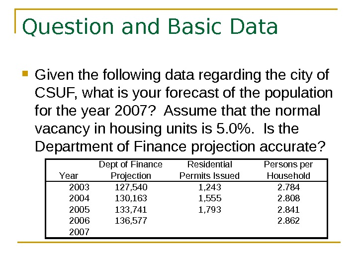 Question and Basic Data Given the following data regarding the city of CSUF, what is your