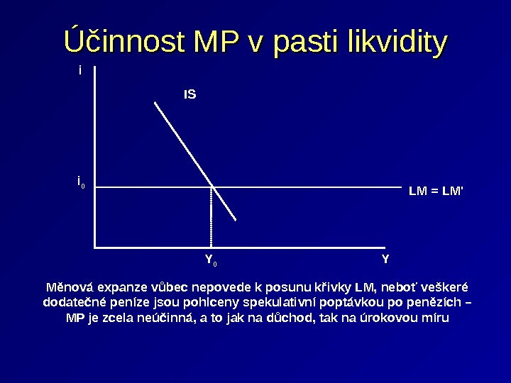 Účinnost MP v pasti likvidity  i 0 i IS  LM = LM ' YY