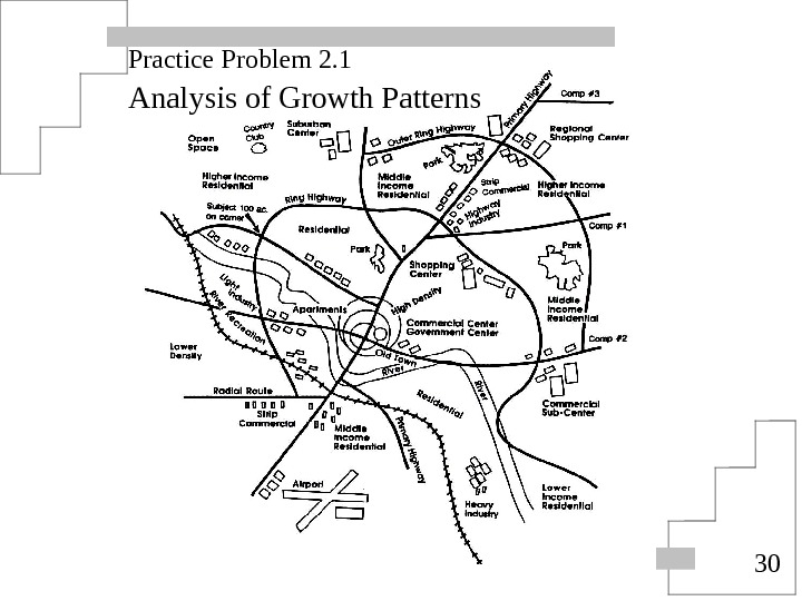 30 Practice Problem 2. 1 Analysis of Growth Patterns