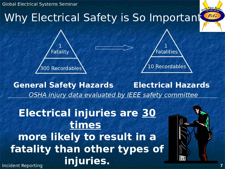 Global Electrical Systems Seminar Incident Reporting 7300 Recordables 1 Fatality General Safety Hazards 10