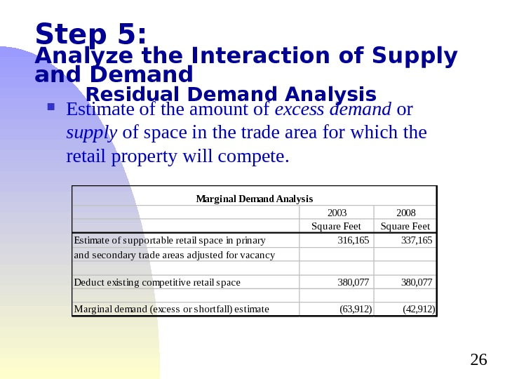 26 Step 5: Analyze the Interaction of Supply and Demand Residual Demand Analysis Estimate of the