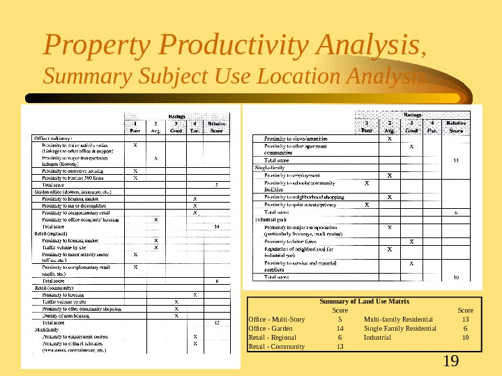 19 Property Productivity Analysis ,  Summary Subject Use Location Analysis Score Office - Multi-Story 5