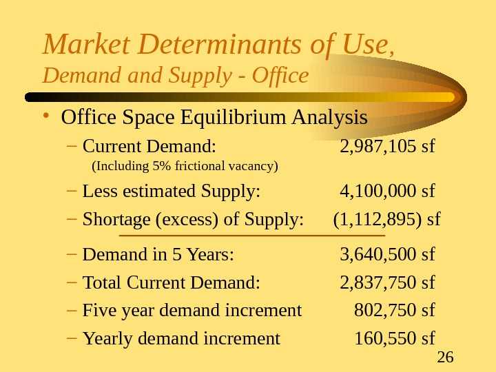 26 Market Determinants of Use ,  Demand Supply - Office • Office Space Equilibrium Analysis