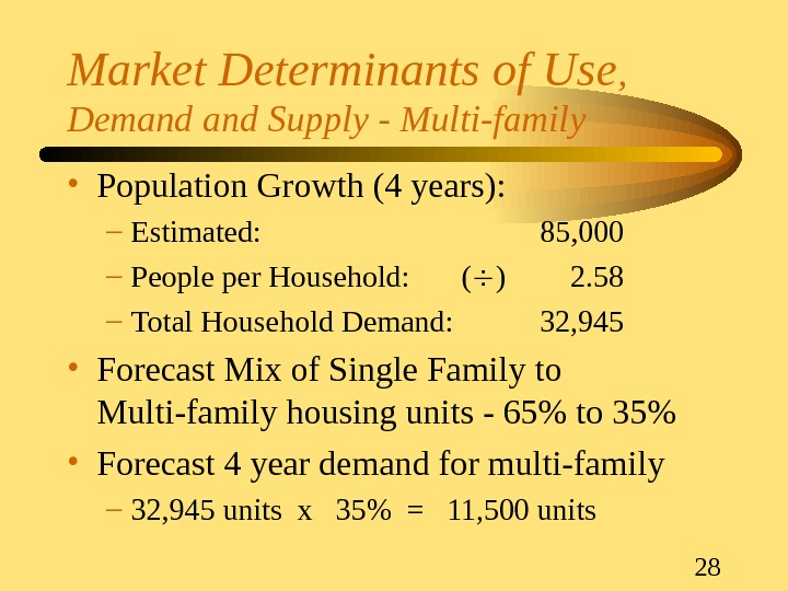 28 Market Determinants of Use ,  Demand Supply - Multi-family • Population Growth (4 years):