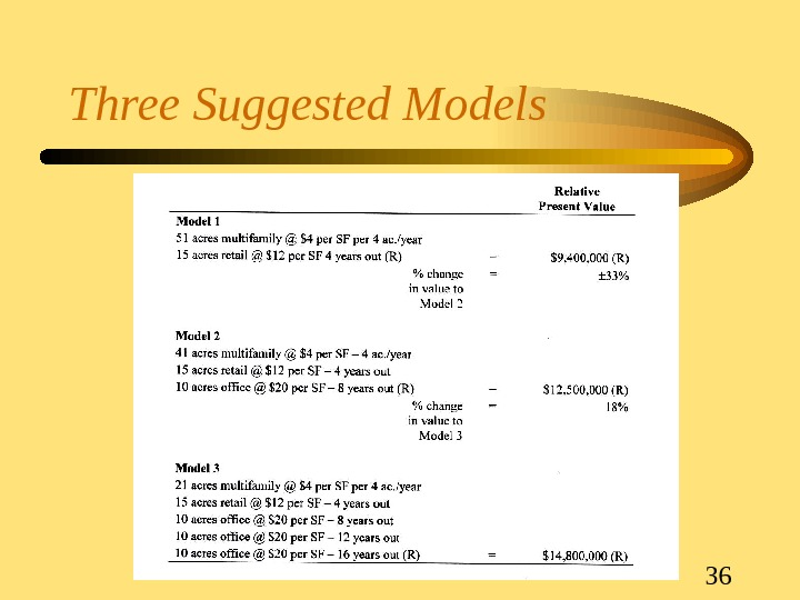 36 Three Suggested Models