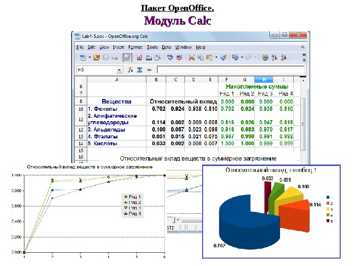 Пакет Open. Office. Модуль Calc