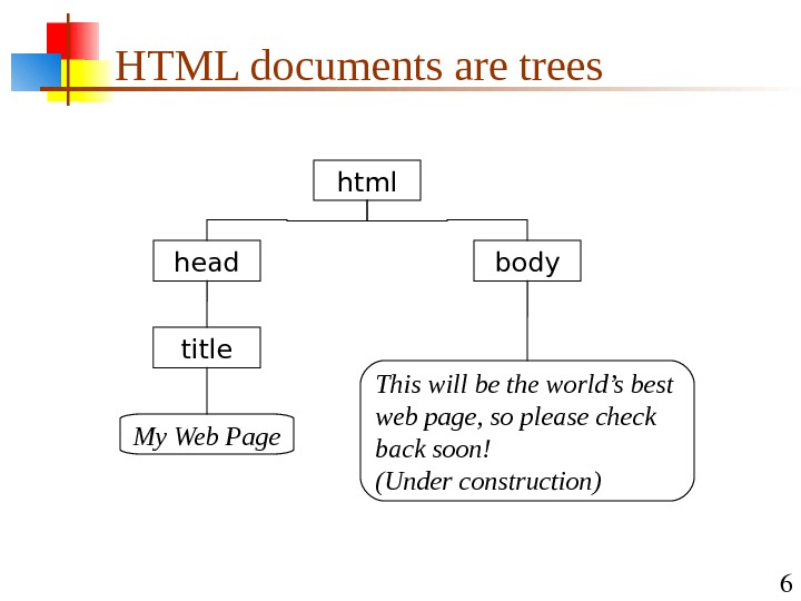 6 HTML documents are trees html head body title My Web Page This will be the