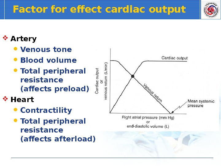 Factor for effect cardiac output  Artery Venous tone Blood volume Total peripheral resistance (affects preload)