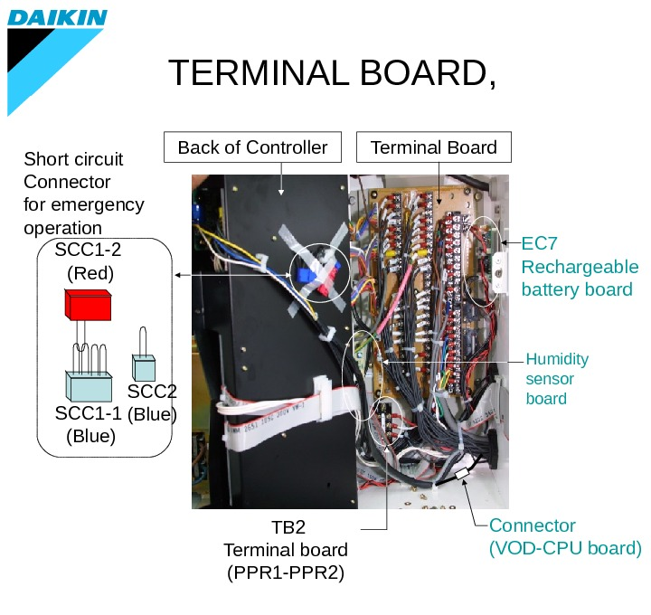 TERMINAL BOARD,  SCC 2 (Blue)SCC 1 -1  (Blue)SCC 1 -2 (Red)Short circuit Connector for