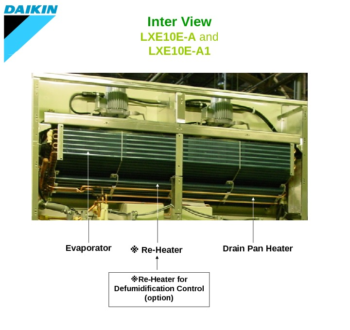 ※ Re-Heater for Defumidification Control (option) Drain Pan Heater. Evaporator ※ Re-Heater Inter View LXE 10