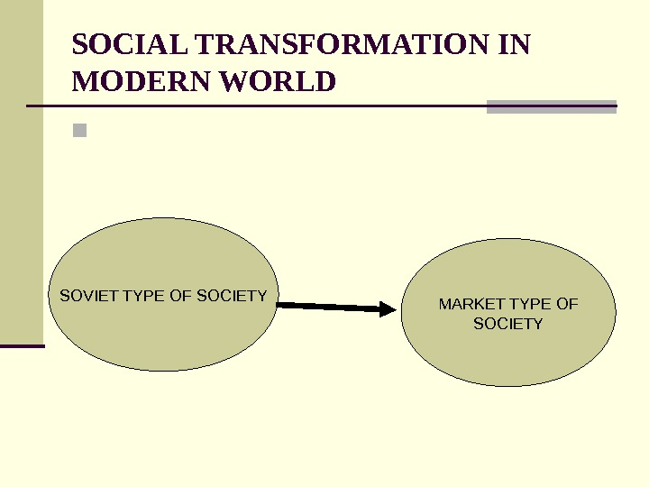 SOCIAL TRANSFORMATION IN MODERN WORLD  SOVIET TYPE OF SOCIETY MARKET TYPE OF SOCIETY