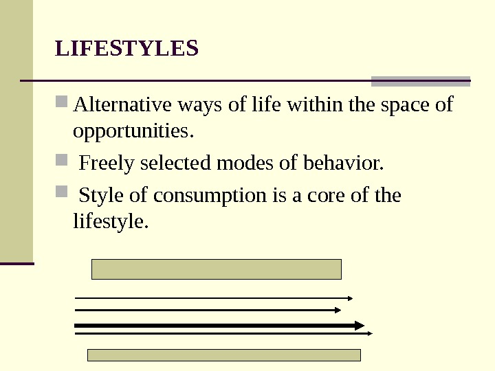 LIFESTYLES Alternative ways of life within the space of opportunities. Freely selected modes of behavior. Style