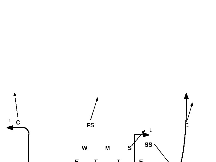 5 BIG HOLD (READ SS) TO GET TE ROUTE OPEN, LOOK AT SWING ROUTE FIRST. 1