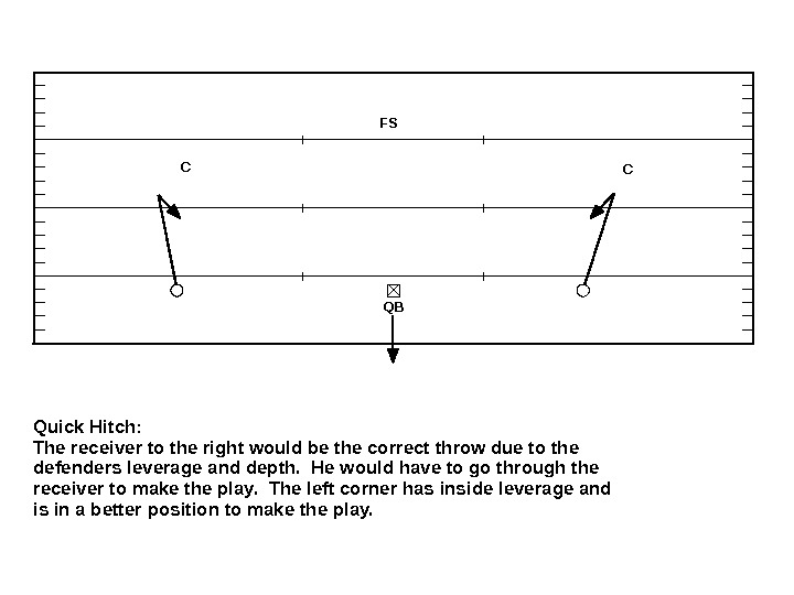 Quick Hitch:  The receiver to the right would be the correct throw due to the