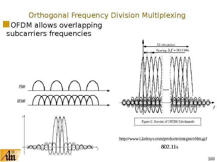 188 Orthogonal Frequency Division Multiplexing  http: //www 1. linksys. com/products/images/ofdm. gif OFDM allows overlapping subcarriers
