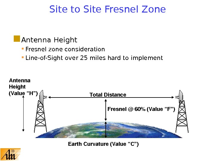 "Total. Distance Fresnel@60(Value""F"") Earth. Curvature(Value""C"")Antenna Height (Value""H"") Site to Site Fresnel Zone Antenna Height Fresnel zone"