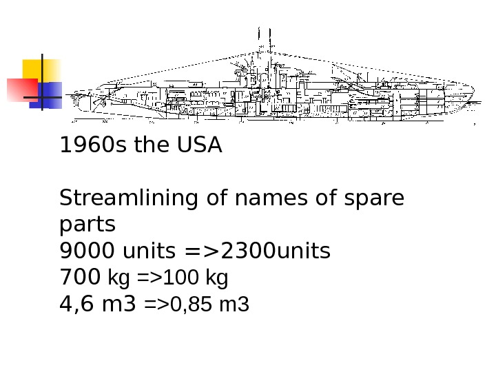 1960 s the USA Streamlining of names of spare parts 9000 units = 2300 units 700