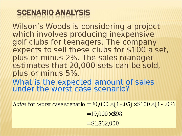 Wilson's Woods is considering a project which involves producing inexpensive golf clubs for teenagers. The company