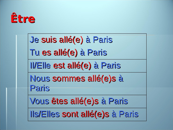 Être Je Je suis all é(e) à Paris Tu Tu es all é(e) à Paris Il/Elle