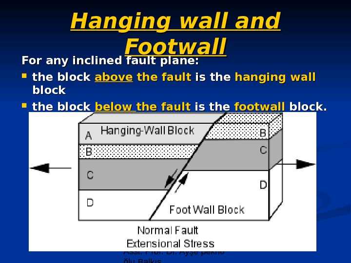 Asst. Prof. Dr. Ayşe pekrio ğlu Balkıs. Hanging wall and Footwall For any inclined fault