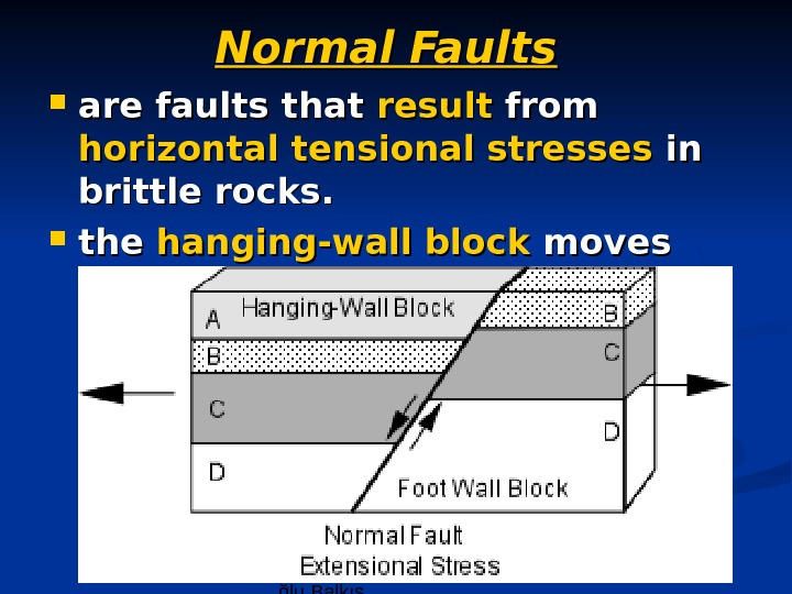 Asst. Prof. Dr. Ayşe pekrio ğlu Balkıs. Normal Faults are faults that result from horizontal