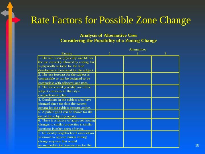 18 Rate Factors for Possible Zone Change. Factors 123 1. The site is not physically suitable