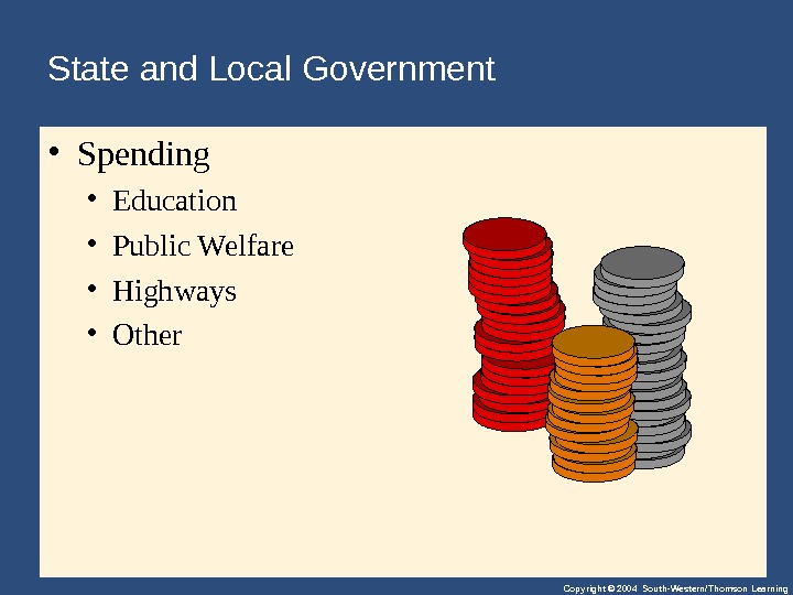 Copyright © 2004 South-Western/Thomson Learning. State and Local Government  • Spending • Education • Public.