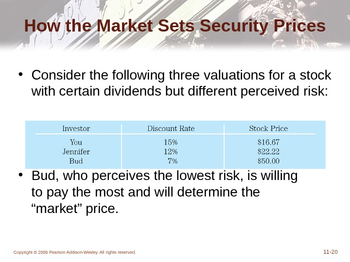 Copyright © 2006 Pearson Addison-Wesley. All rights reserved. 11 - 20 How the Market Sets Security
