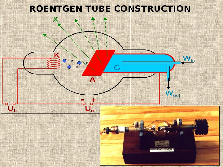 ROENTGEN TUBE CONSTRUCTION