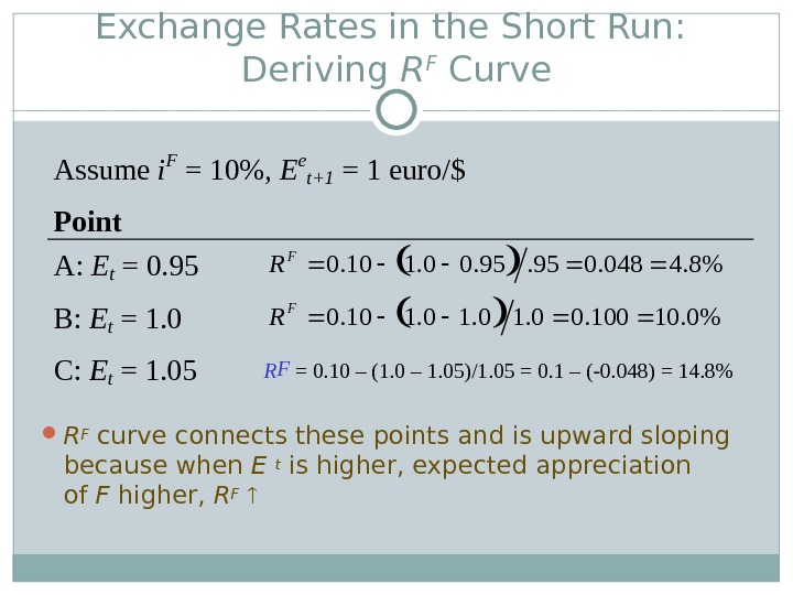 Exchange Rates in the Short Run:  Deriving R F Curve R F curve connects these