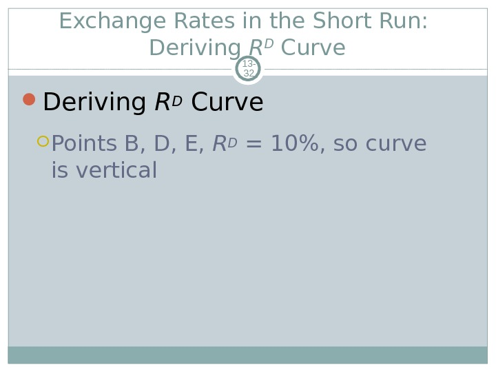Exchange Rates in the Short Run:  Deriving R D Curve 13 - 32 Deriving RD