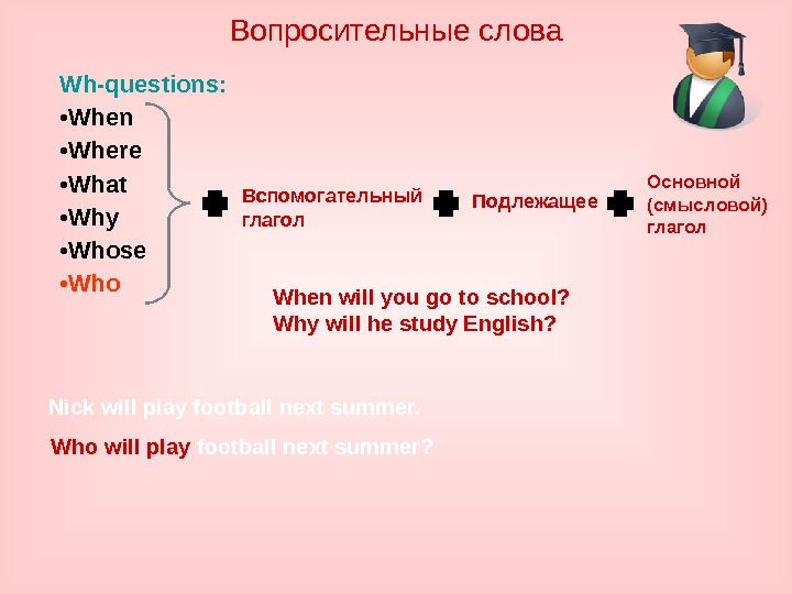 Wh-questions:  • When • Where • What • Why • Whose • Who  Вопросительные