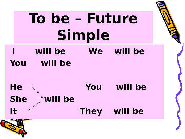 To be – Future Simple  I  will be  We  will