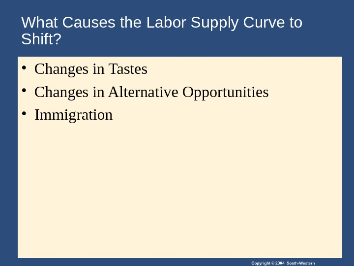 Copyright © 2004 South-Western. What Causes the Labor Supply Curve to Shift?  • Changes in